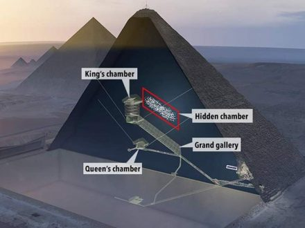 Hidden Chamber in Great pyramid